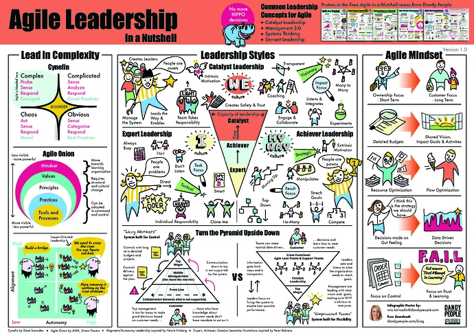 Agile-leadership-2018-ver4-dandy