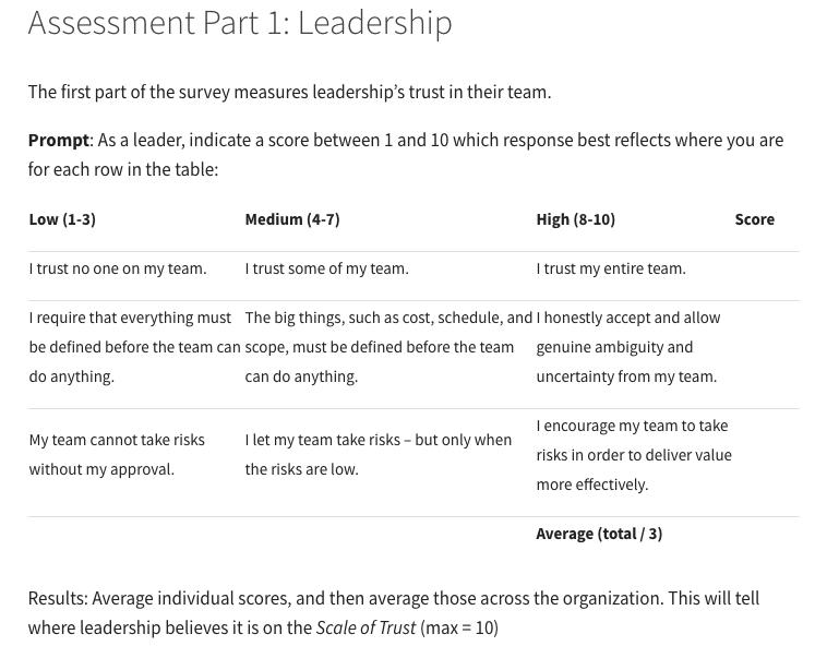 Part 1 Leadership Assessment