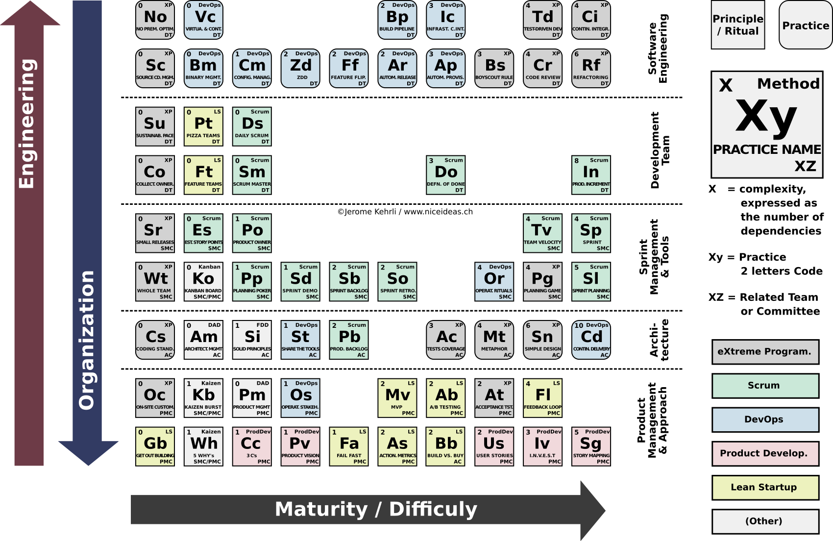 Font periodic table gallery periodic table images periodic table oxford labs images periodic table images font periodic table choice image periodic table images gamestrikefo Image collections