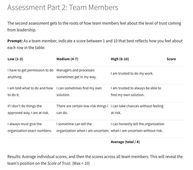 Part 2 Team Member Assessment